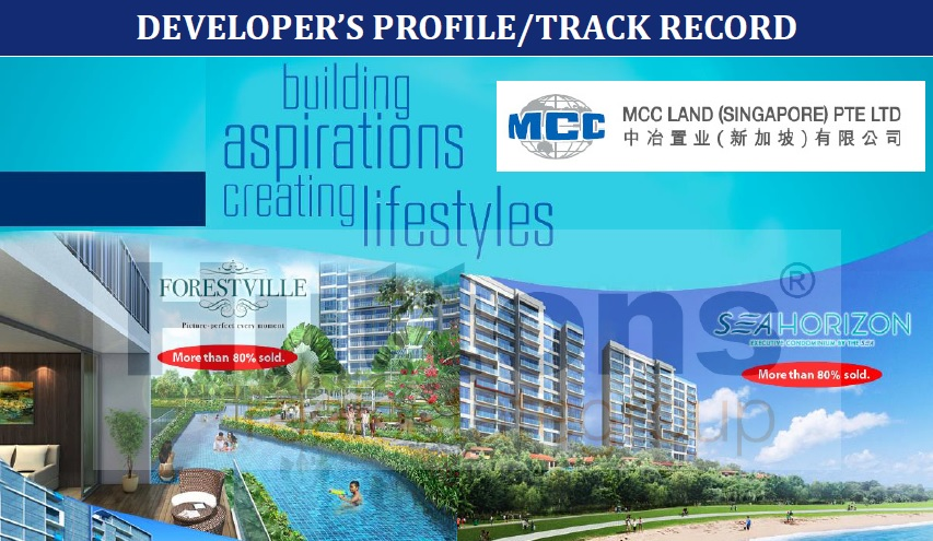 Developer of Poiz Residences condo profile