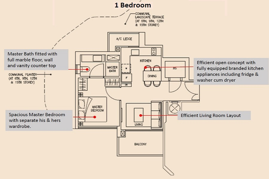 stars of kovan floor plan for one bedroom